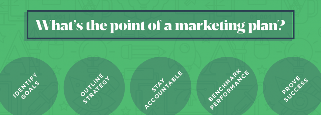 What's the point of a marketing plan?